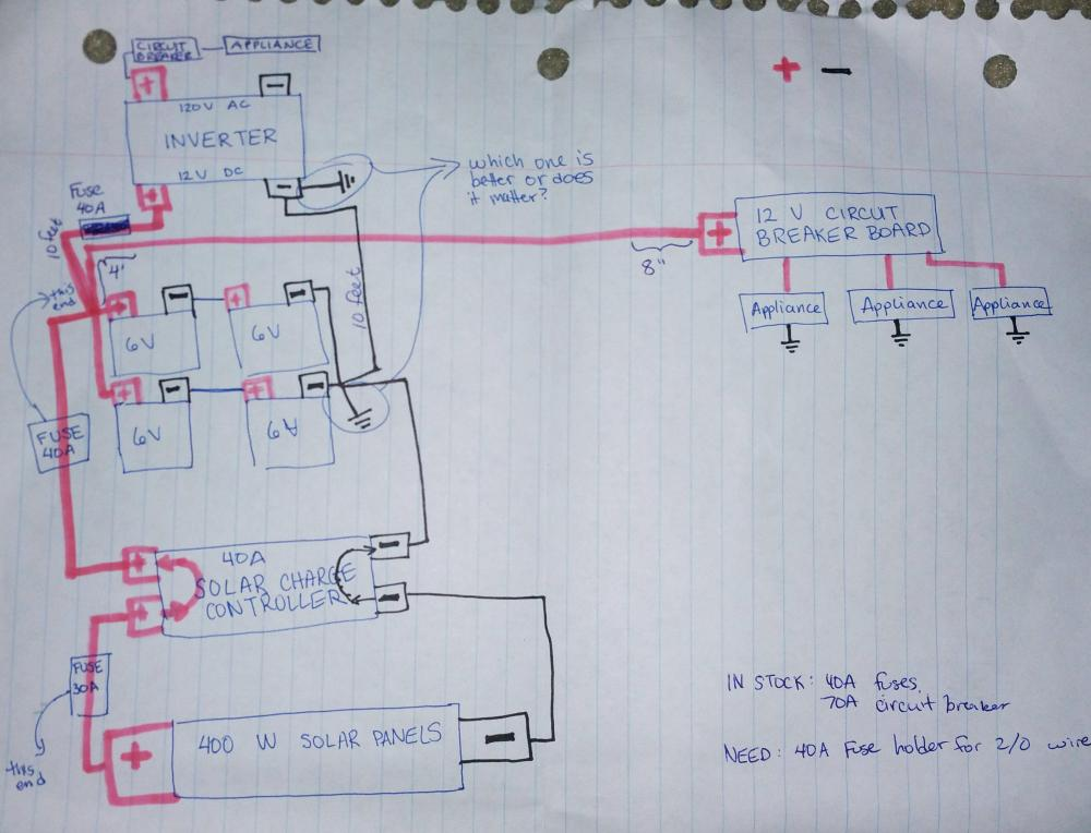 medium resolution of 2013 audi a4 fuse box diagram