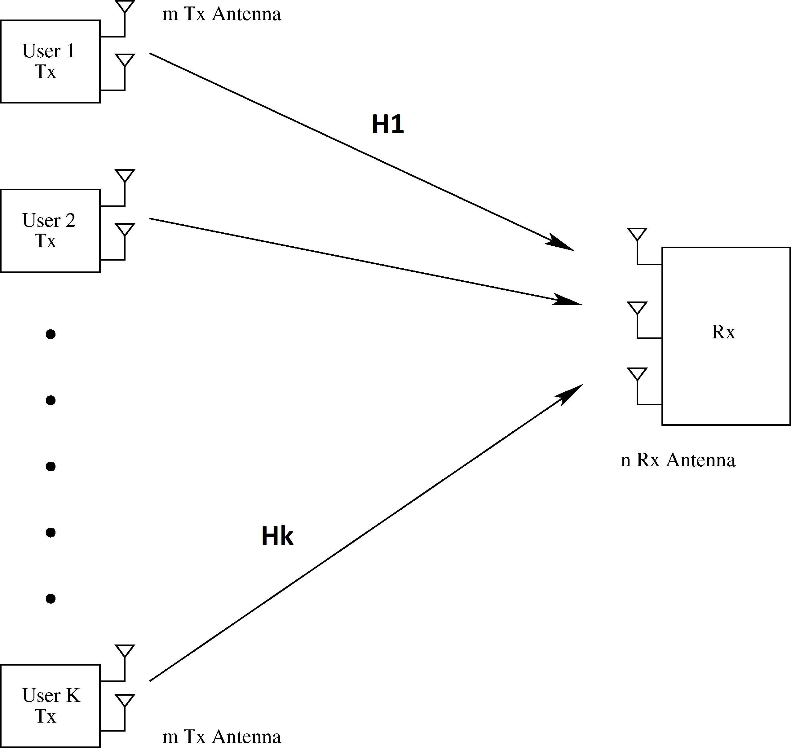 1993 Nissan Sentra Alternator Harness Diagram