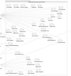 use case diagram [ 1346 x 1242 Pixel ]