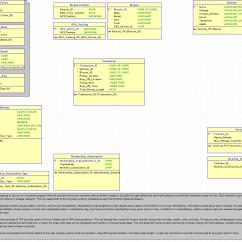 Oracle Sql Developer Entity Relationship Diagram 100 Series Landcruiser Wiring Erd Database Design Er