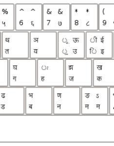 Bolnagri layout also language hindi keyboard not working properly in ubuntu ask rh askubuntu