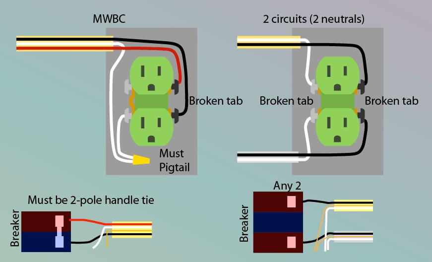 Wiring Diagram 1 Bedroom Apartment 3 Bedroom House Wiring Diagram