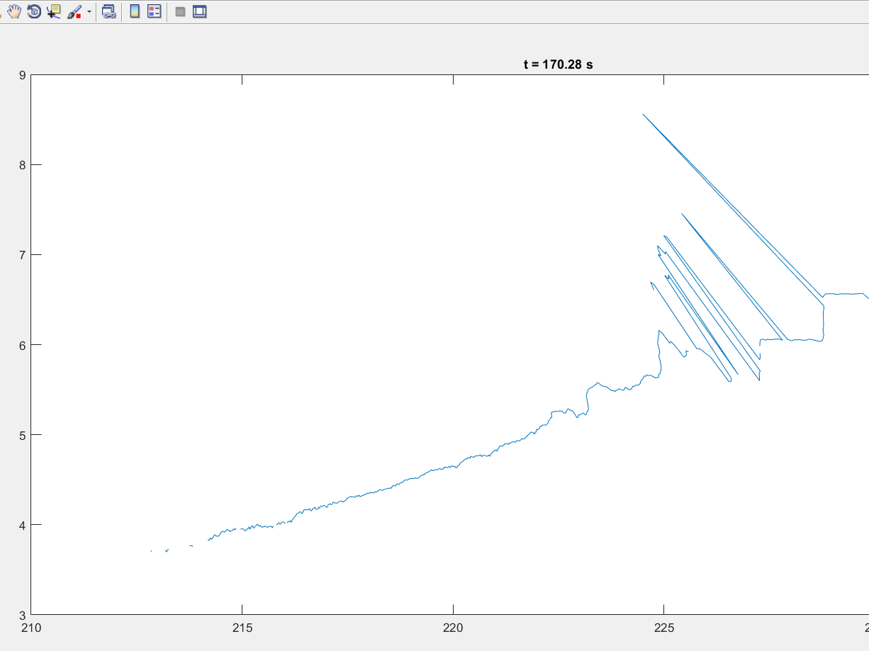 How to apply a moving median filter on a time series of 2D