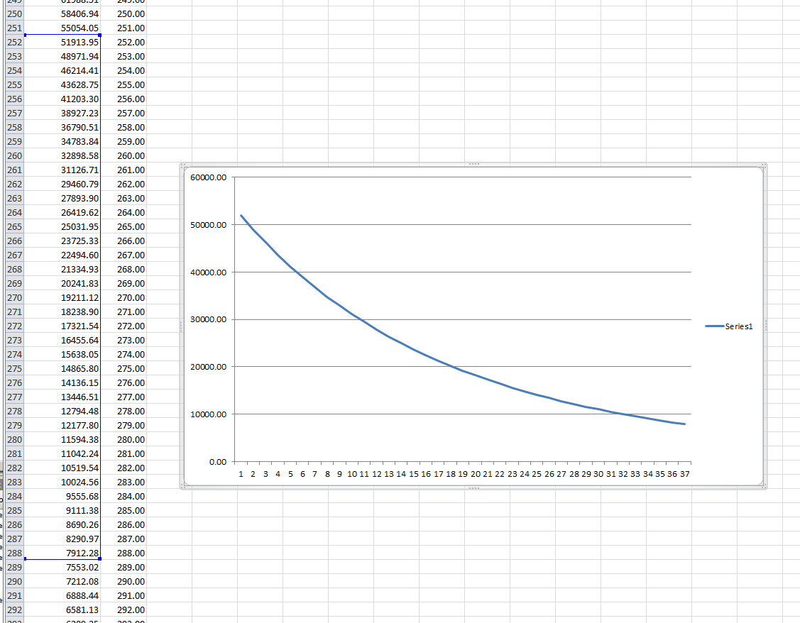 How To Plot This Graph In Excel