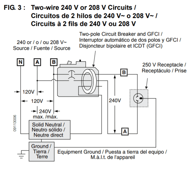 ground fault breaker wiring diagram  chevy 350 ignition