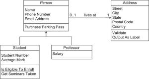uml  Class diagrams and frames  Software Engineering