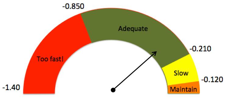 Js Gauge Chart - Arenda-stroy