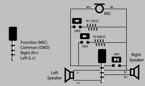 headphone with microphone wiring diagram 2006 chevy silverado 2500 radio audio 4 pin headset pinout pushbuttons interface electrical enter image description here