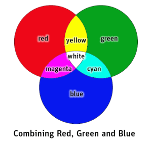 Drawing Color Diagram with Tikz  TeX  LaTeX Stack Exchange