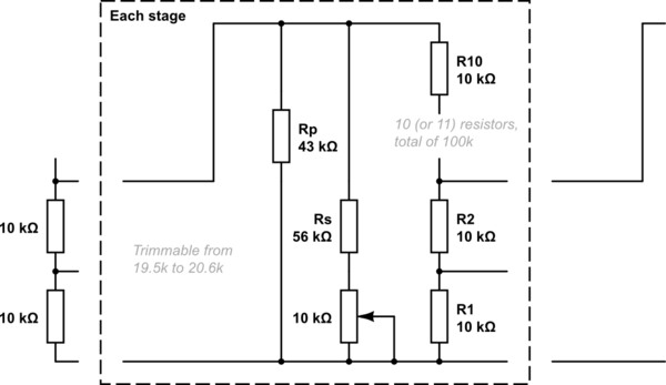 Why not use the same size resistors for each stage in a