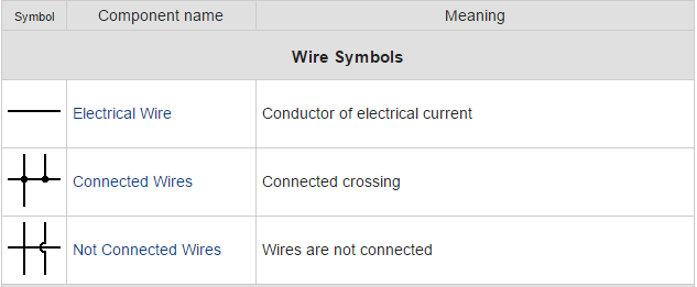 Likewise Electrical Wiring Diagram Symbols Together With Electric