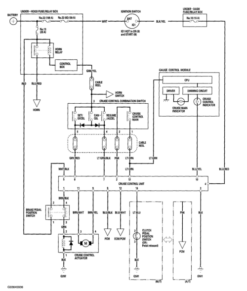 small resolution of honda cruise control diagram wiring diagram imp 1999 honda crv cruise control diagram honda cruise control diagram
