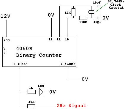 Timer circuit activated by the ignition of a car