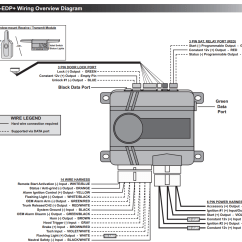 Viper 5701 Wiring Diagram Kymco Agility City 50 Generac Remote Start Diagrams Kohler Transfer Switch • ...