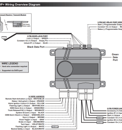how to install central locking in a car auto electrical wiring diagram rh psu edu co [ 1091 x 900 Pixel ]