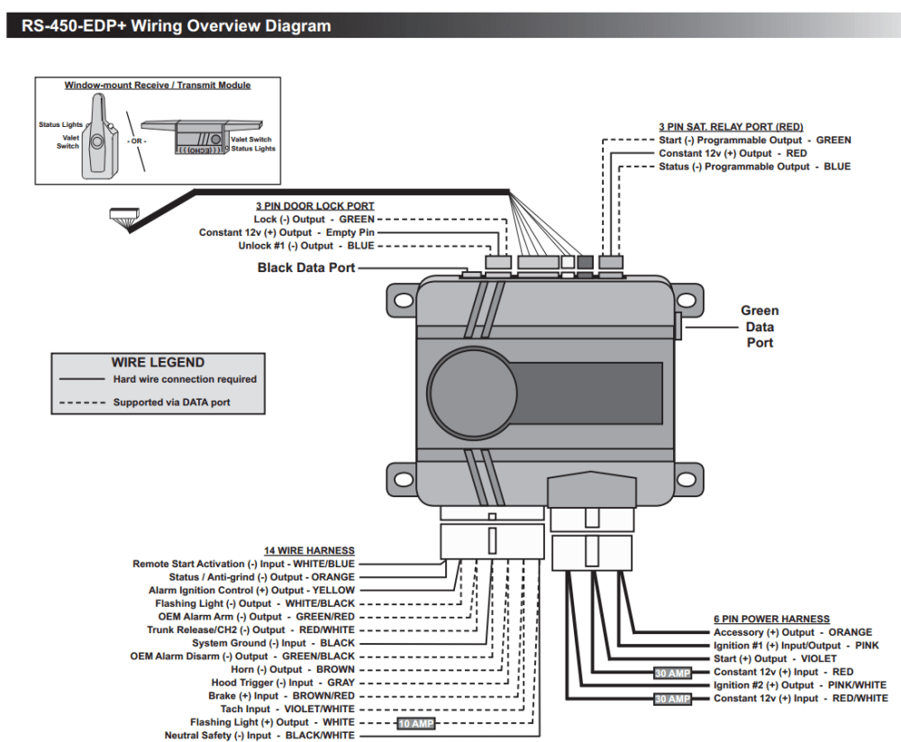 medium resolution of motorcycle remote start wiring diagram