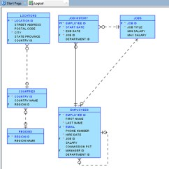 Pl Sql Developer Er Diagram Light Schematic Of Running How To Generate An Entity Relationship Using Oracle