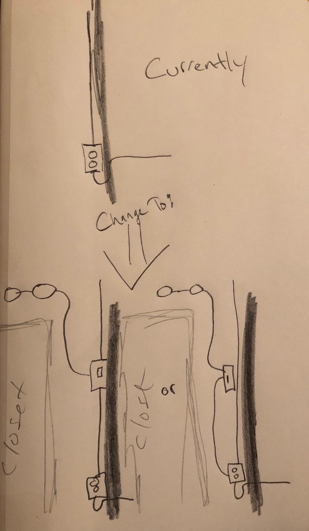 medium resolution of very rough diagram