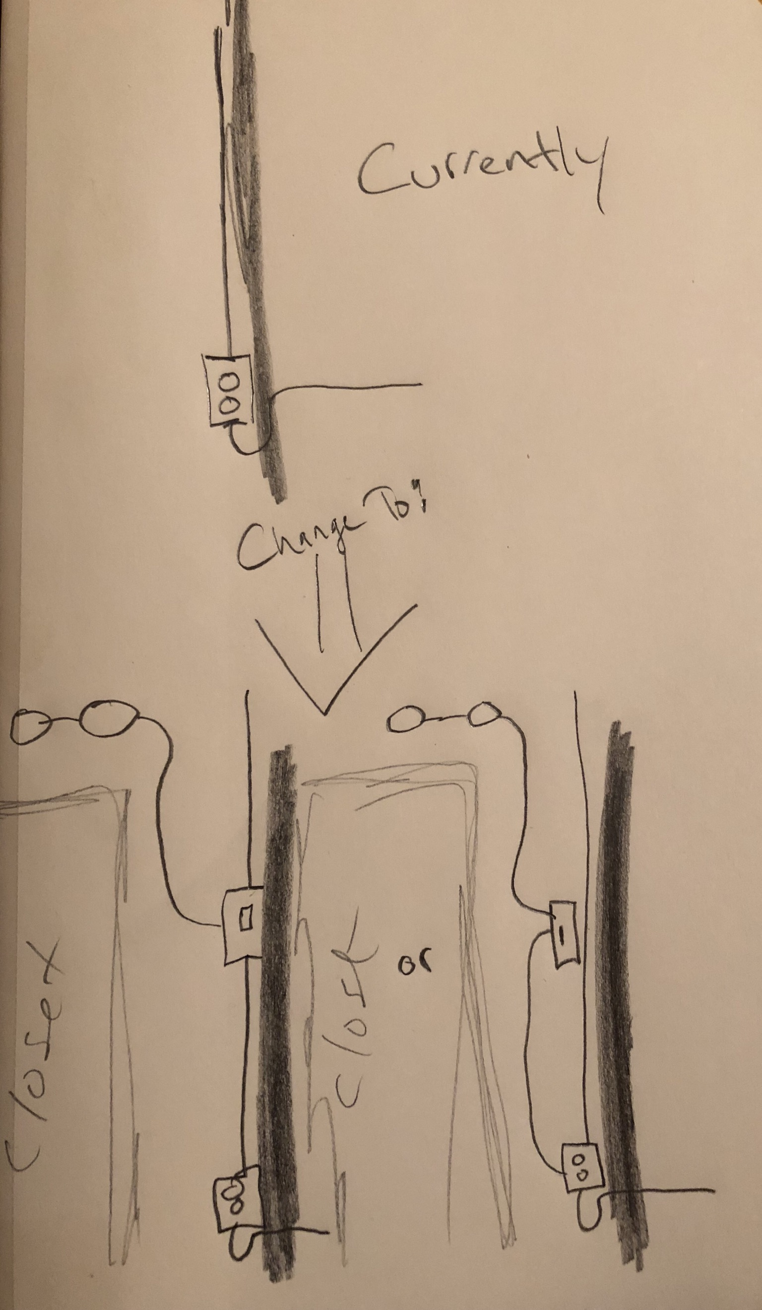 hight resolution of very rough diagram