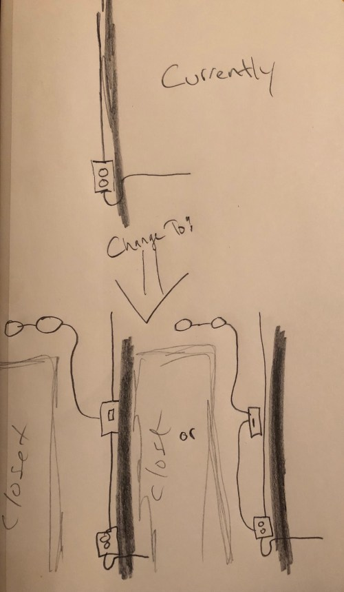 small resolution of very rough diagram