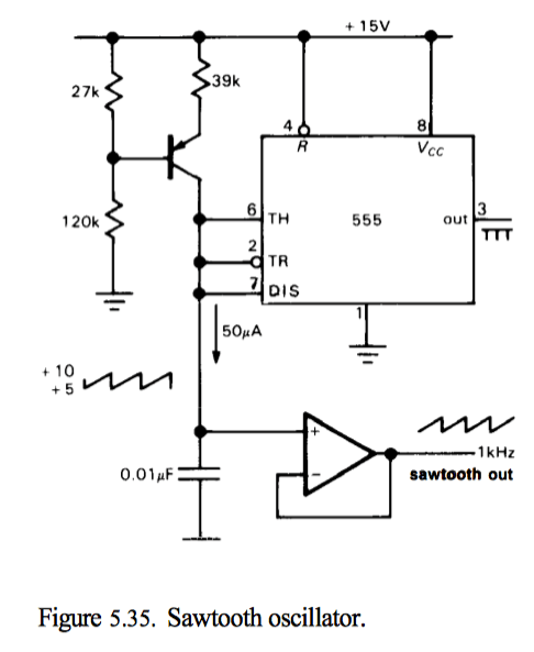 Sawtooth Wave Generator Schematic Sawtooth Wave Schematics