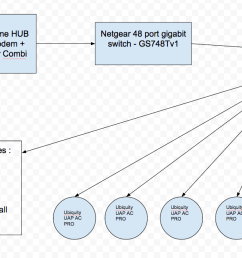 network diagram [ 1250 x 647 Pixel ]
