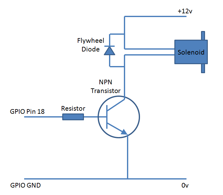 24v starter relay wiring diagram chromalox unit heater gpio connecting a appliance solenoid to raspberry pi