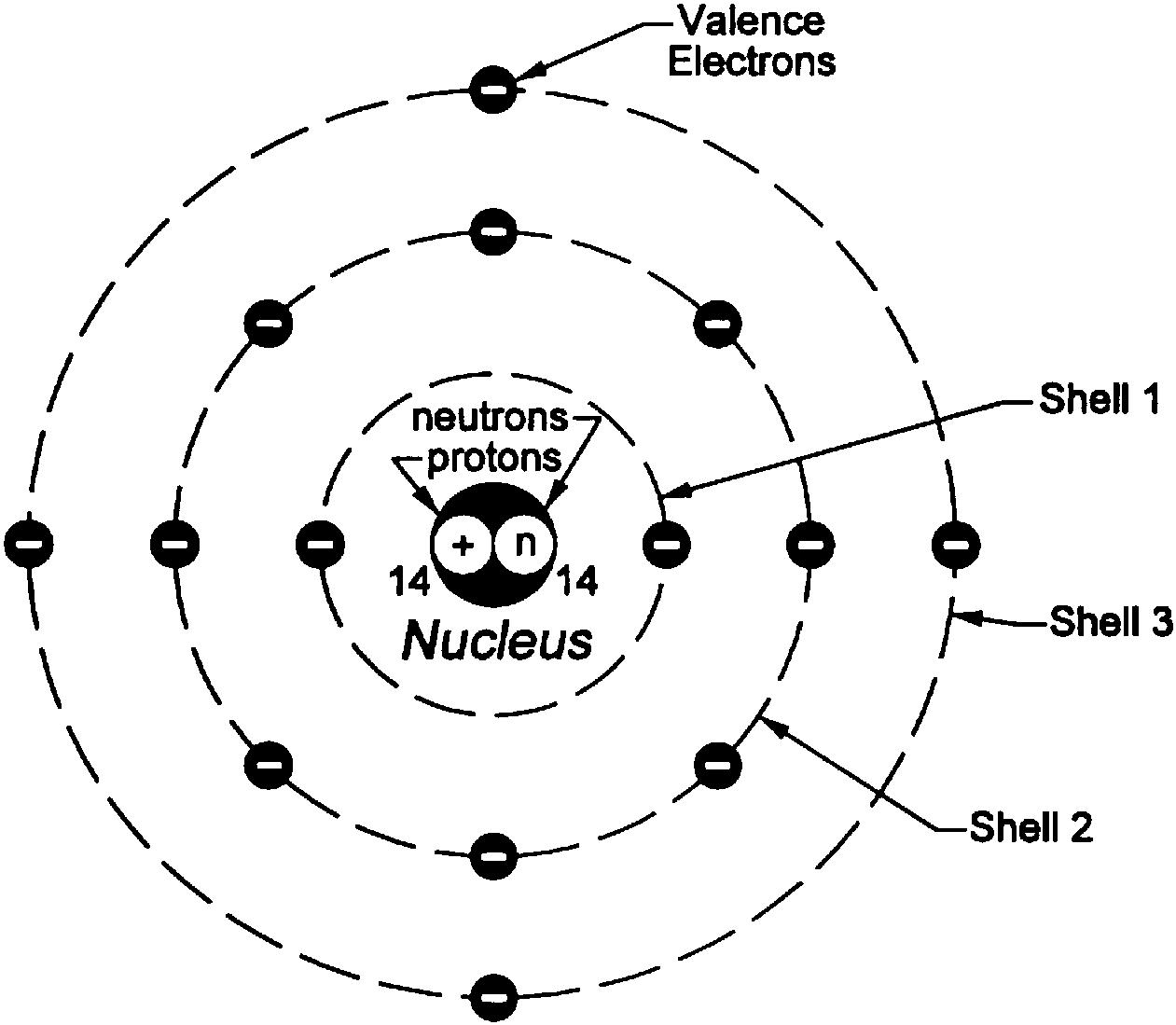 Bohr Diagram Calcium