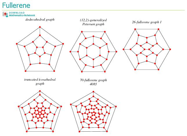 geometry  Visual illustrations of circle packing theorem  Mathematics Stack Exchange