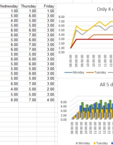 Image microsoft excel charts also chart not showing all data super user rh superuser
