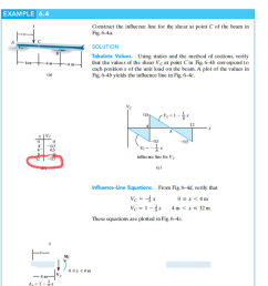 why at c the shear force v change from 0 5 to 0 5 we wantg to determine the shear force at different location and a unit force is applied at  [ 1102 x 1304 Pixel ]