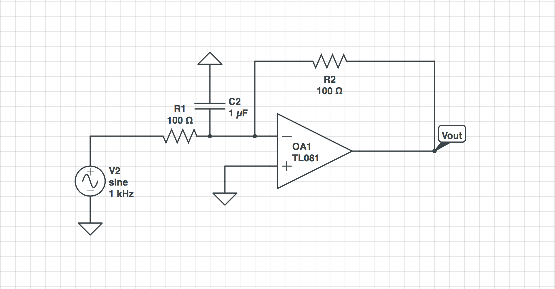 How Exactly Are The Phase Shift And Cutoff Frequency