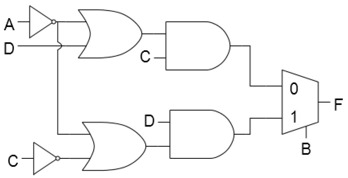 Minimizing(optimizing) digital logic circuit with