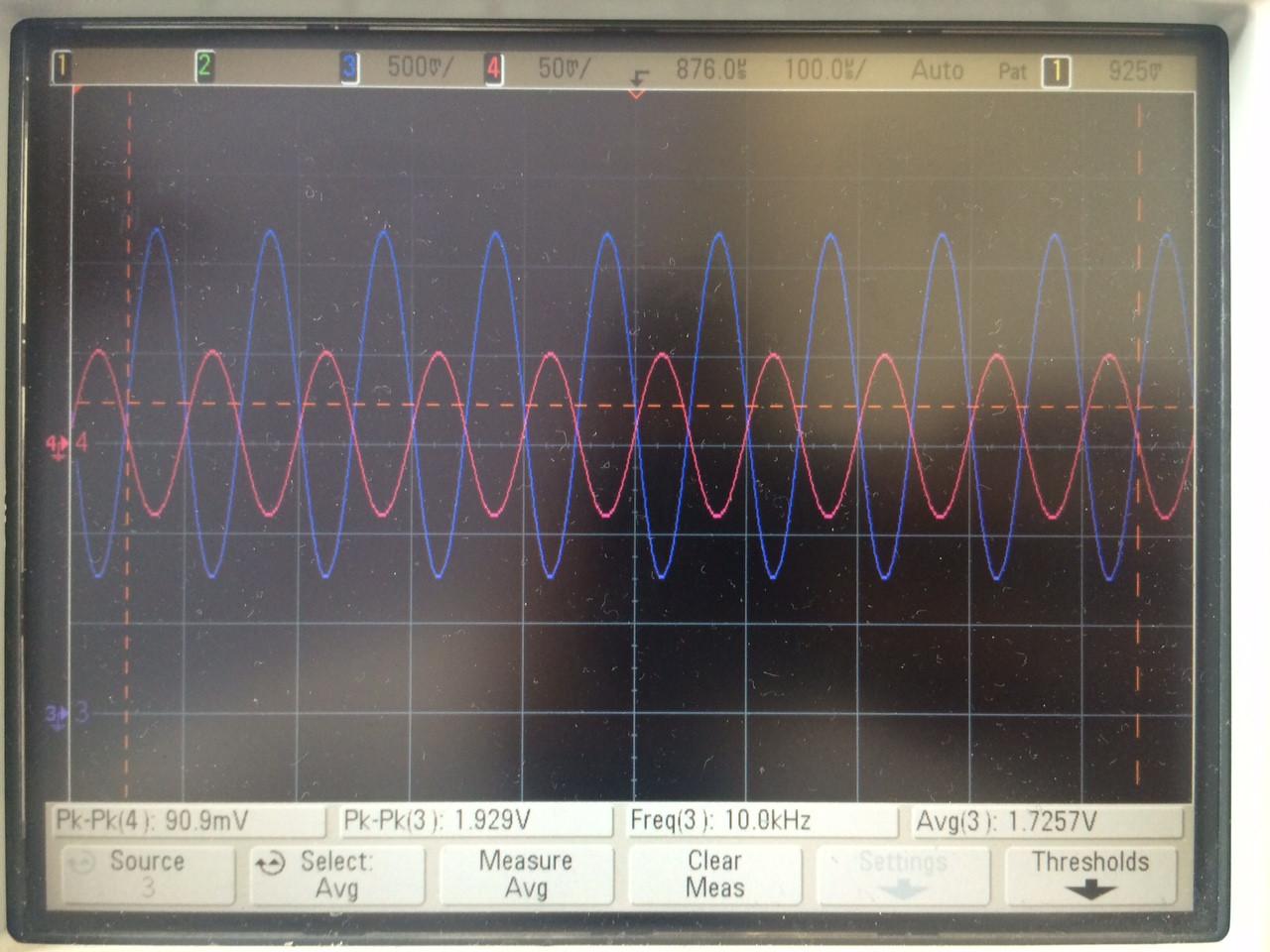 Op Amp Application Level Shifting Amplifier
