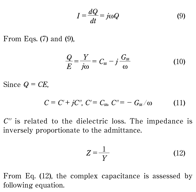 Imaginary Capacitance And Imaginary Inductance