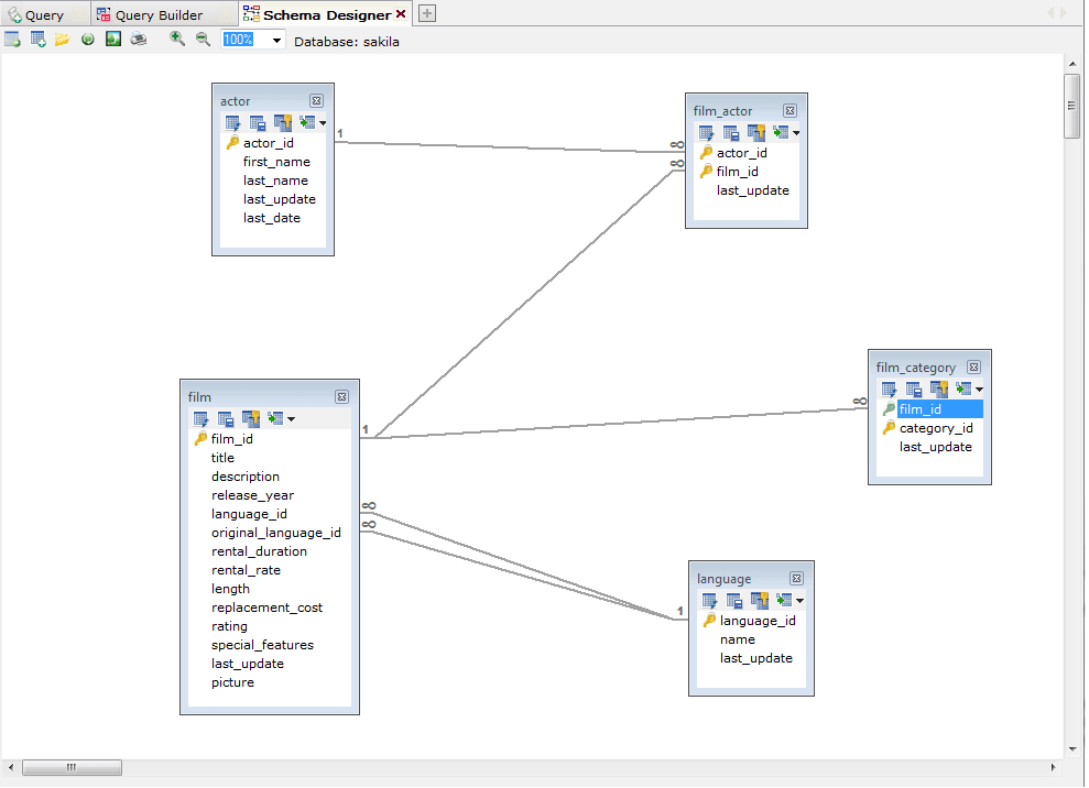 how to draw database diagram spark plug wiring what software should i use for manually drawing schema diagrams sqlyog s designer screenshot