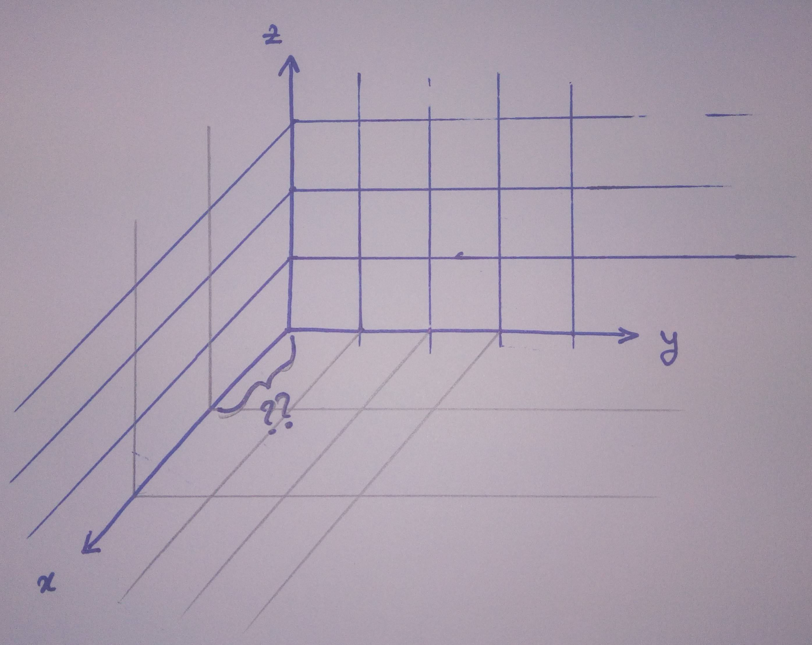 Graphing Calculator With Z Axis Image Gallery Xyz Plane