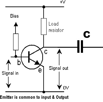 How do I calculate the DC blocking capacitor at the output