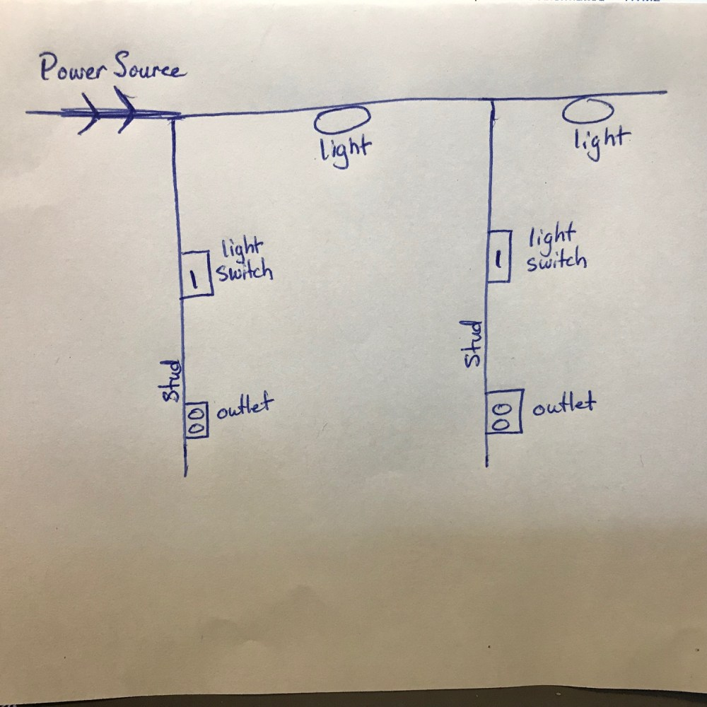 medium resolution of what is the proper and safe wiring to two lights with 2 separate switches and 2 outlets on 1 circuit