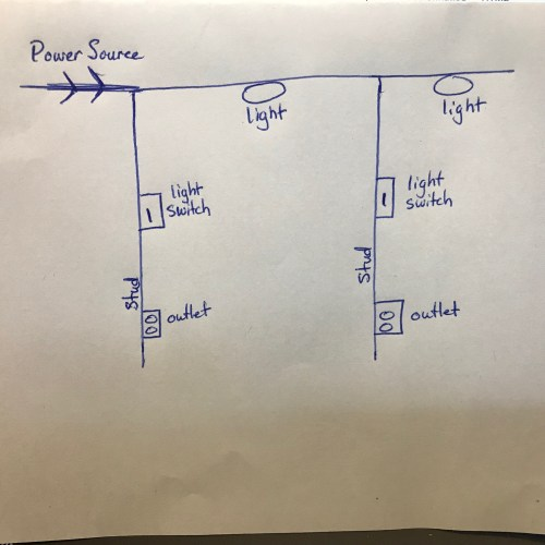 small resolution of what is the proper and safe wiring to two lights with 2 separate switches and 2 outlets on 1 circuit