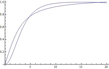 mathematica 10 not showing numerical solution of