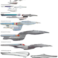 Uss Enterprise Diagram 2006 325i Fuse Box Star Trek What Is The Canonicity Of Appearance Enter Image Description Here