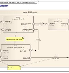 block diagram [ 1553 x 938 Pixel ]