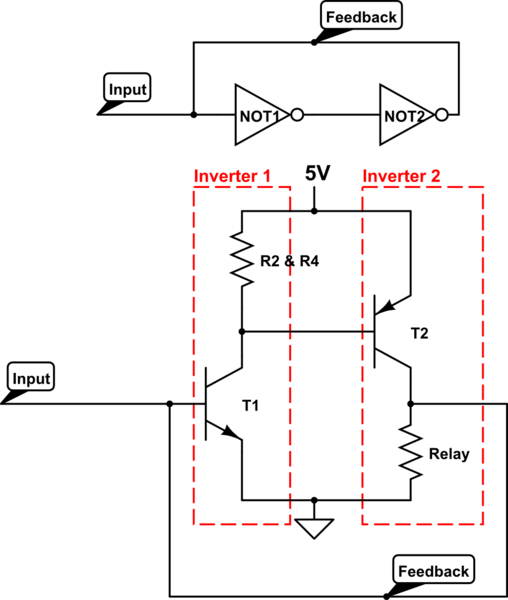 Why do all transistor latch circuits (that ive seen) use