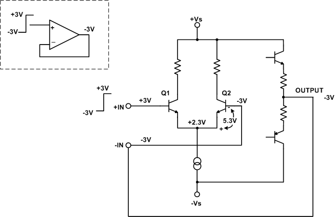 opamps as amplifier stages