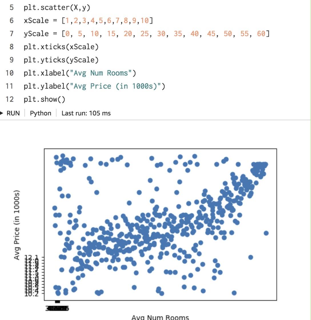 python - Dataframe scatterplot vs Matplotlib scatterplot - Stack Overflow