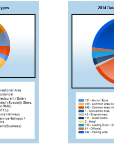 Ssrs issue with legends also how to resolve formatting in pie chart stack rh stackoverflow