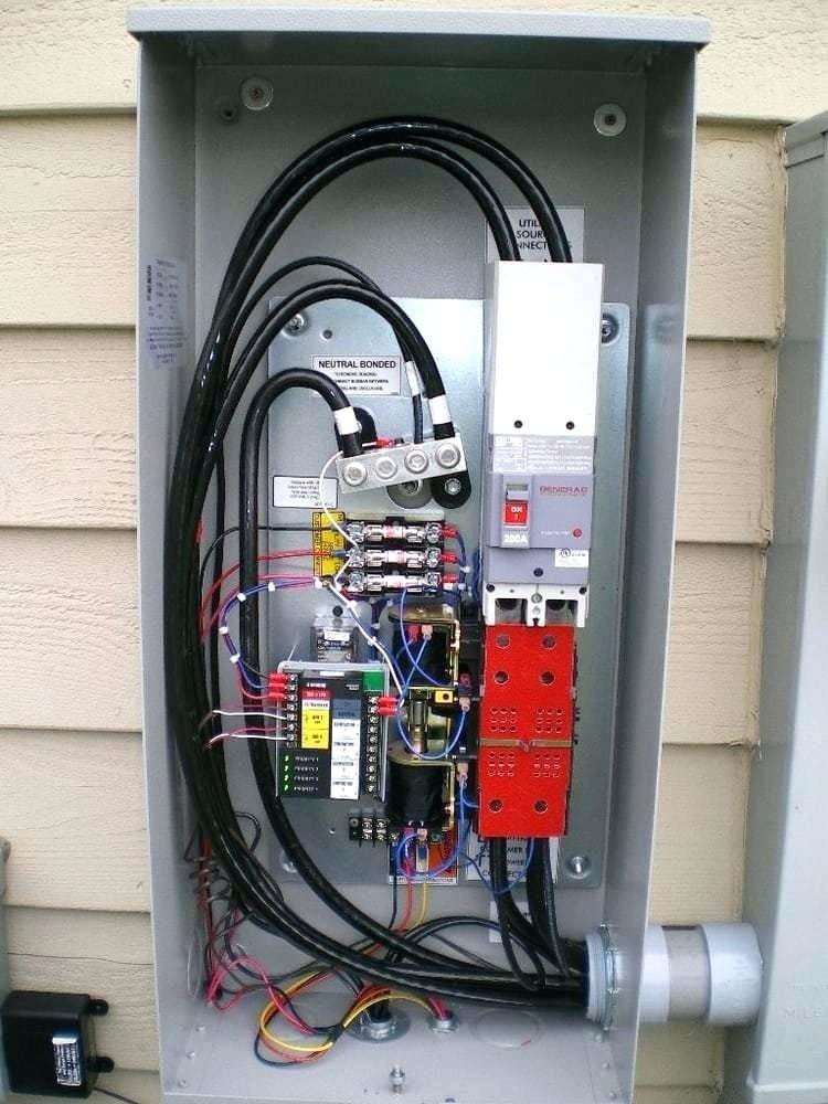 Wiring An Outbuilding Subpanel