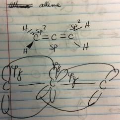 Lewis Diagram Co2 Electrolux Rm212 Wiring Molecular Orbital Theory π Bonding In Carbon Dioxide