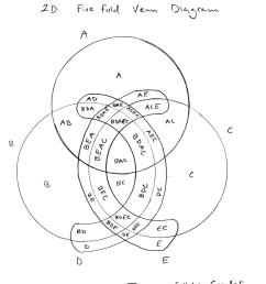http i55 tinypic com 303jksh jpg logic [ 810 x 974 Pixel ]